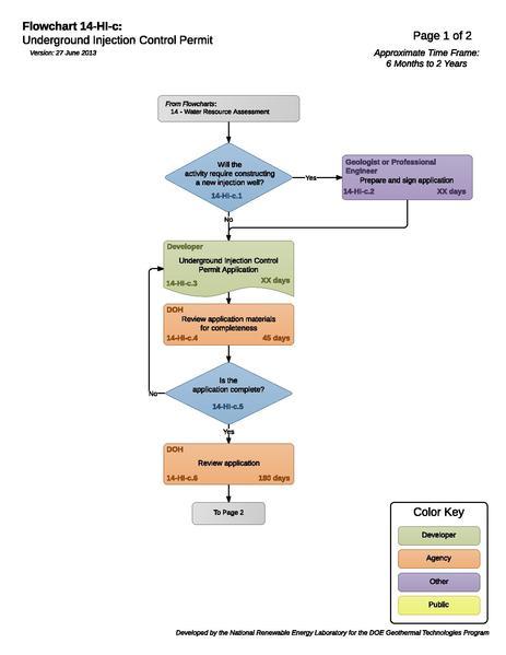 File:14HIC - UndergroundInjectionControlPermit (1).pdf