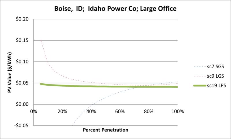 File:SVLargeOffice Boise ID Idaho Power Co.png