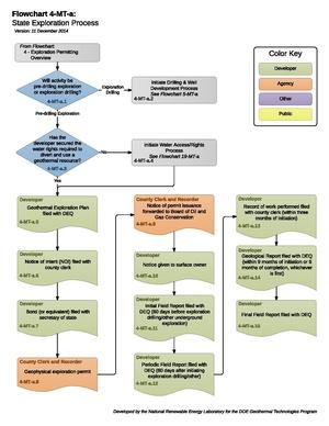 04MTAStateExplorationProcess (1).pdf