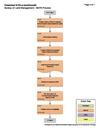 09-FD-a - NEPAProcess.pdf
