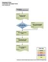 6-TX-b - T - Construction Stormwater Permit 2017-09-29.pdf