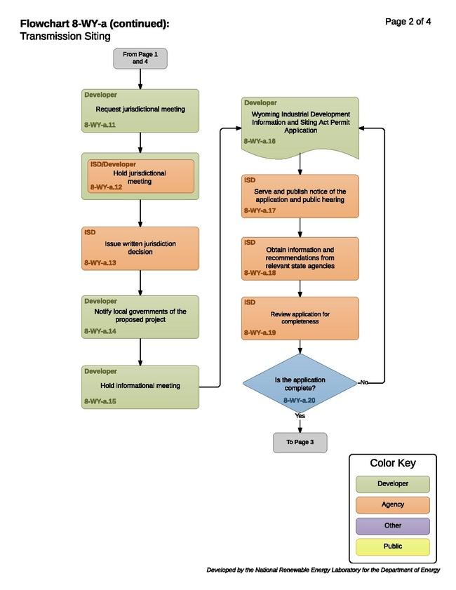 8-WY-a - T - Transmission Siting 2017-09-27.pdf