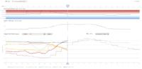 Predictive Energy Optimization by BuildingIQ Screenshot