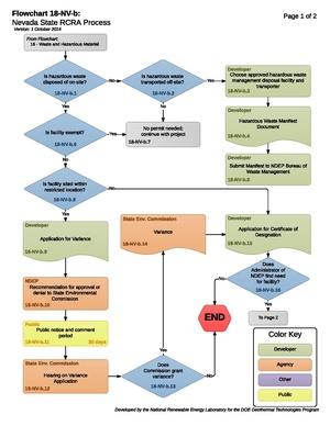 18NVBStateRCRAProcess.pdf