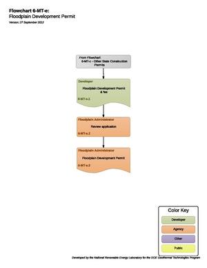 06MTEFloodplainDevelopmentPermit (1).pdf