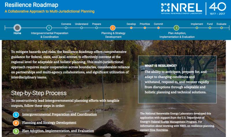 File:Resilience roadmap thumbnail.png