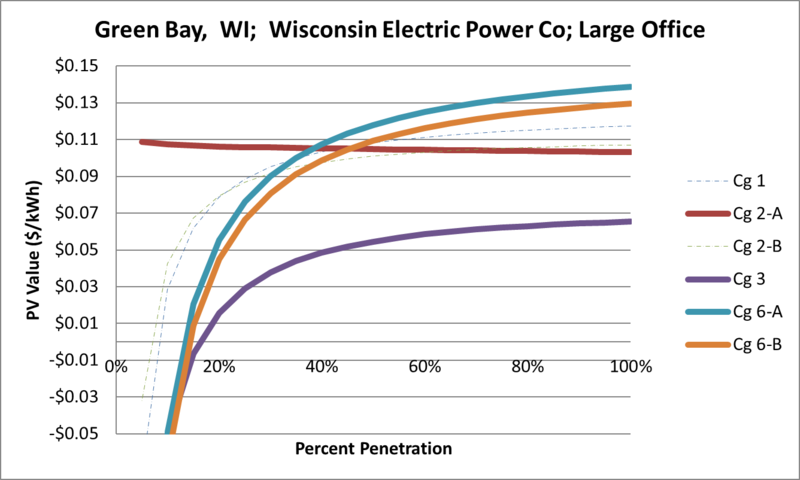 File:SVLargeOffice Green Bay WI Wisconsin Electric Power Co.png