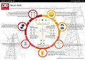 PowerAndEnergy-SmartGridDiagram.jpg