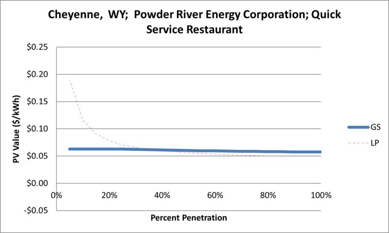 File:SVQuickServiceRestaurant Cheyenne WY Powder River Energy Corporation.png