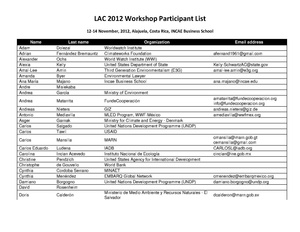 LAC Regional Platform Workshop Attendees (81612).pdf