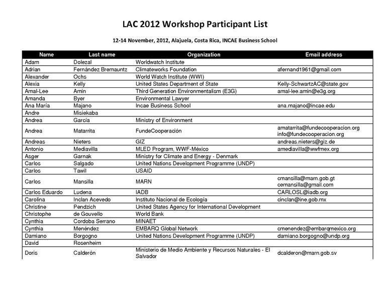 File:LAC Regional Platform Workshop Attendees (81612).pdf