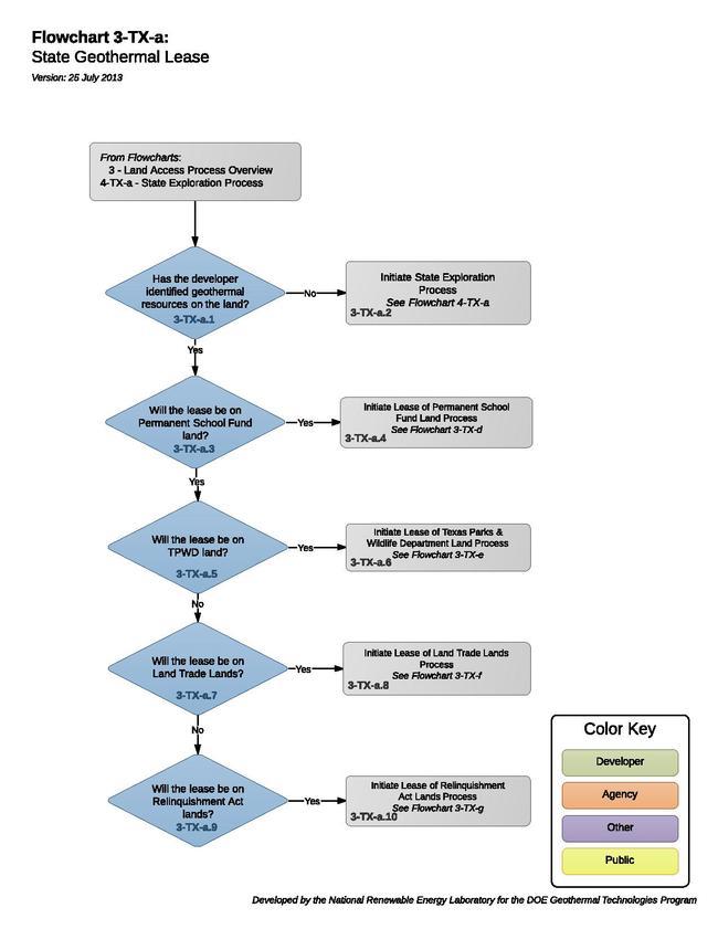 03TXAStateGeothermalLease.pdf
