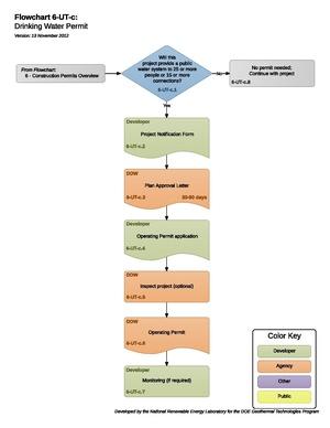 06UTCDrinkingWaterPermit.pdf