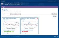 Energy Performance Monitor Screenshot