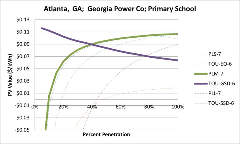 File:SVPrimarySchool Atlanta GA Georgia Power Co.png