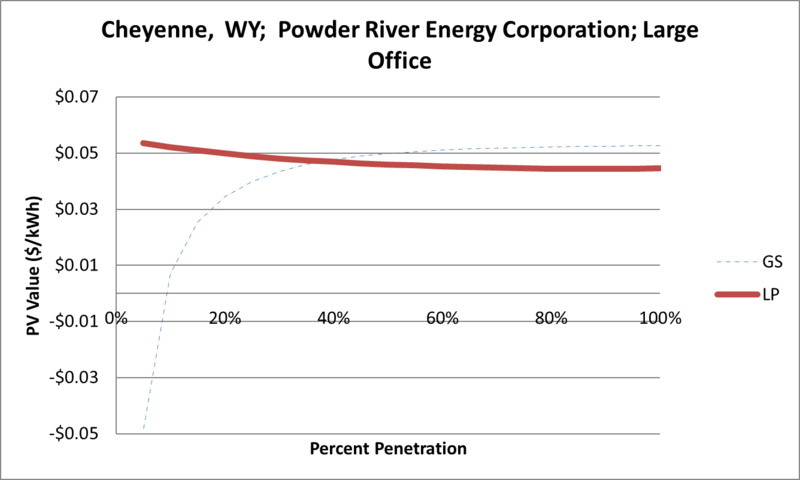 File:SVLargeOffice Cheyenne WY Powder River Energy Corporation.png