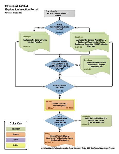 File:04ORDExplorationInjectionPermit (1).pdf