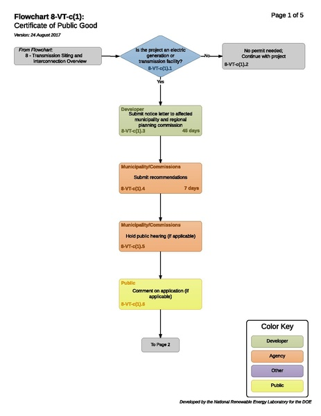 File:8-VT-c(1)-T-Certificate-of-Public-Good-2017-08-25.pdf