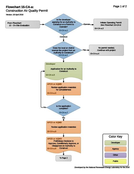 File:15CAAAirPermitAuthorityToConstruct (1).pdf