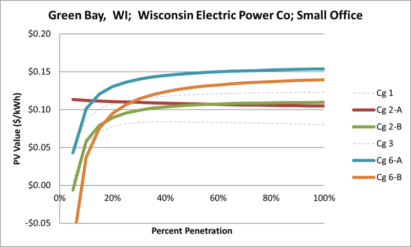 File:SVSmallOffice Green Bay WI Wisconsin Electric Power Co.png