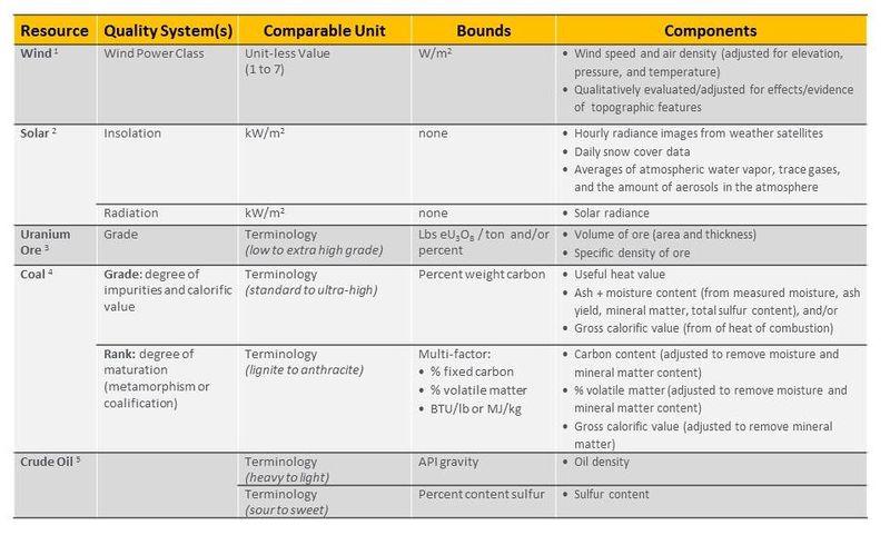 File:RRM Non-Geothermal Grade Comparison.jpeg