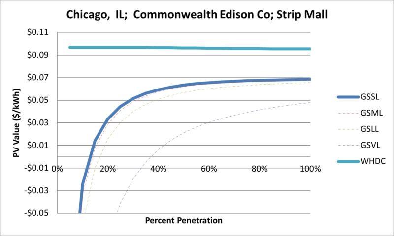 File:SVStripMall Chicago IL Commonwealth Edison Co.png