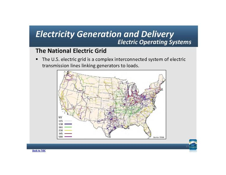An Introduction to Electric Power Transmission