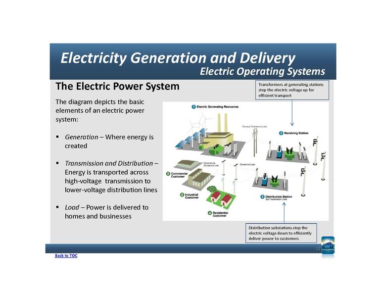 File:An Introduction to Electric Power Transmission