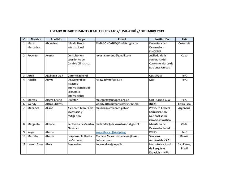 File:PARTICIPANTES II TALLER LEDS LAC. LIMA, DICIEMBRE 2013.pdf