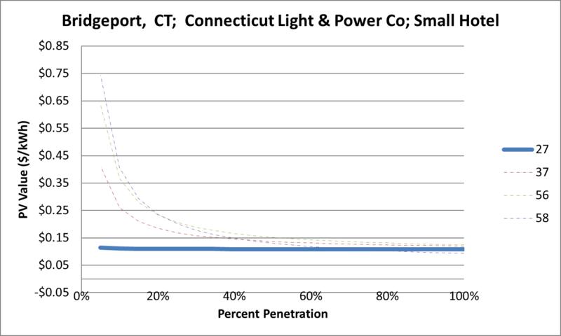 File:SVSmallHotel Bridgeport CT Connecticut Light & Power Co.png