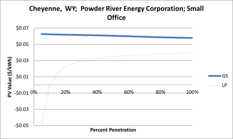 File:SVSmallOffice Cheyenne WY Powder River Energy Corporation.png