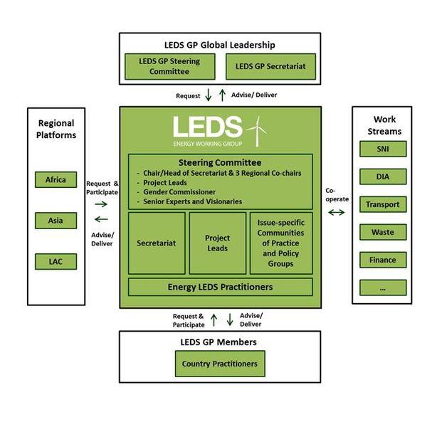 File:EWG Diagram 5 5 2015.JPG