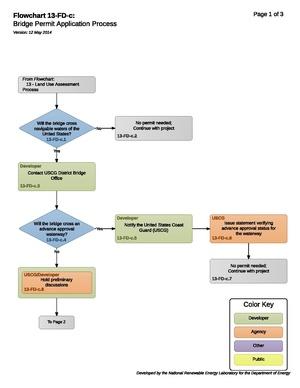 13-FD-c - Bridge Permit Application Process.pdf