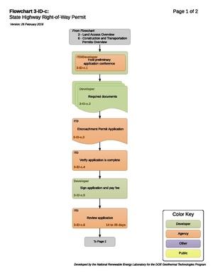03IDCEncroachmentPermit.pdf