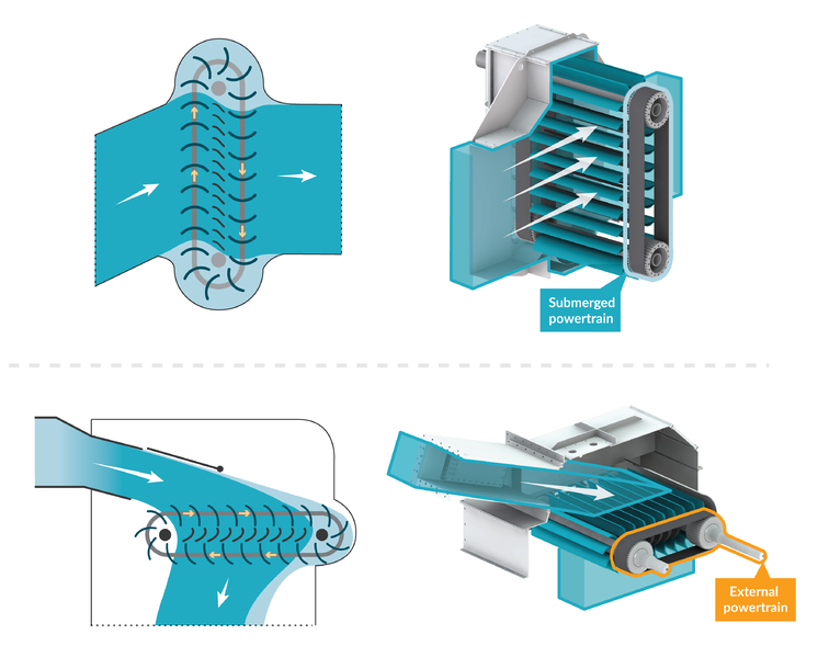 File:Natel Energy FF vs FJ hydroEngine.png