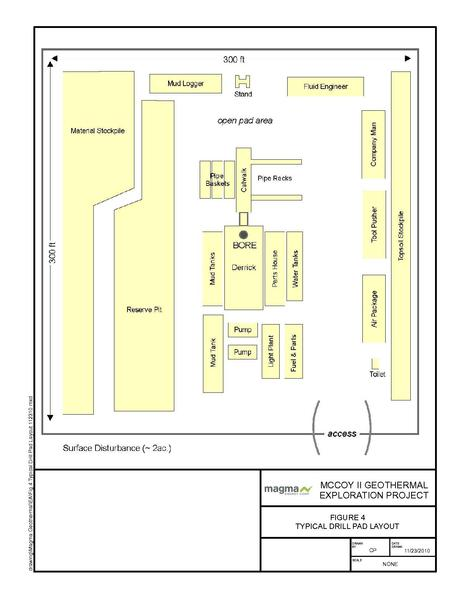 File:Figure 4 Typical Drill Pad Layout 112310.pdf