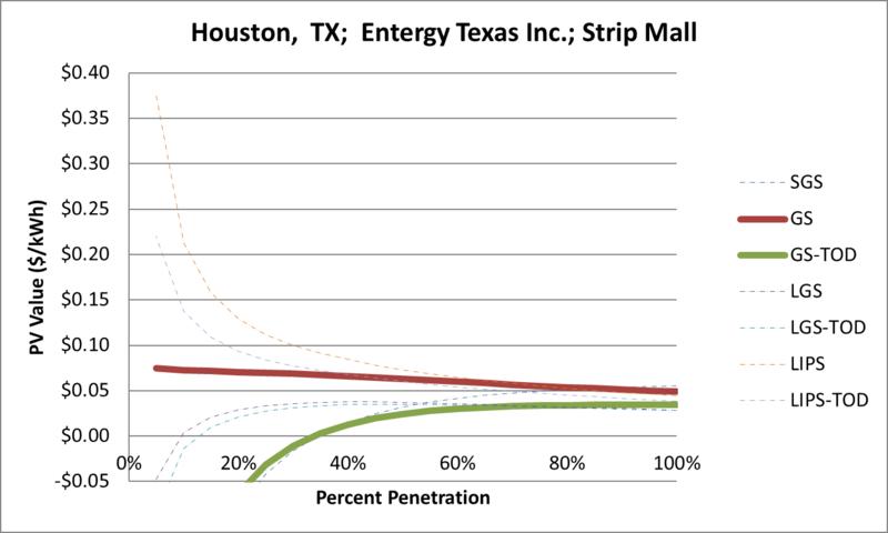 File:SVStripMall Houston TX Entergy Texas Inc..png