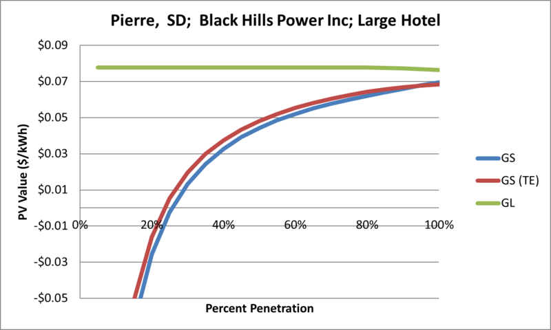 File:SVLargeHotel Pierre SD Black Hills Power Inc.png