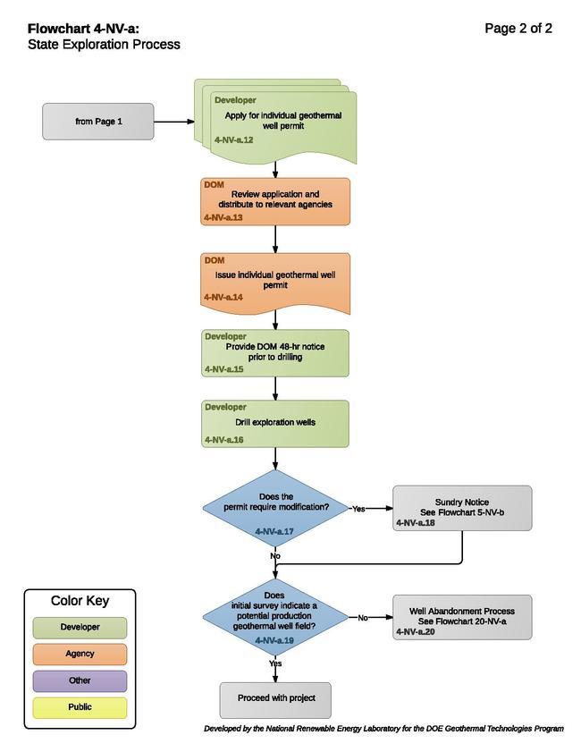 04NVAStateExplorationProcess (1).pdf