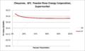 SVSupermarket Cheyenne WY Powder River Energy Corporation.png