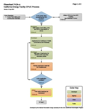 07CACCaliforniaEnergyFacilityCPUCProcess.pdf