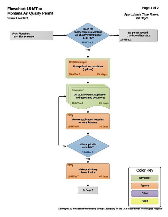 15MTAAirQualityPermit (1).pdf