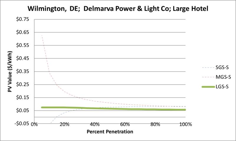 File:SVLargeHotel Wilmington DE Delmarva Power & Light Co.png