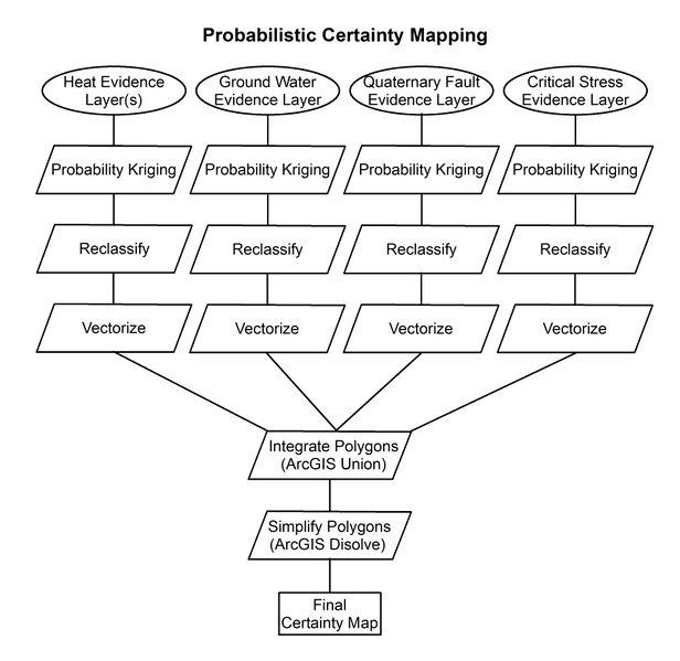File:Tularosa Basin WoE PFA certainty methodology.jpg