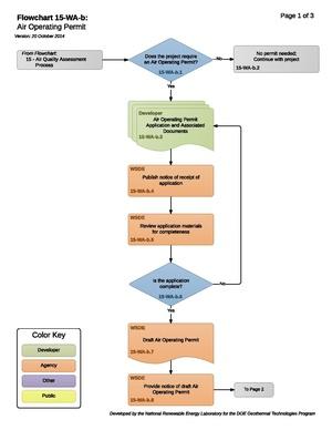 15-WA-b - Air Operating Permit.pdf