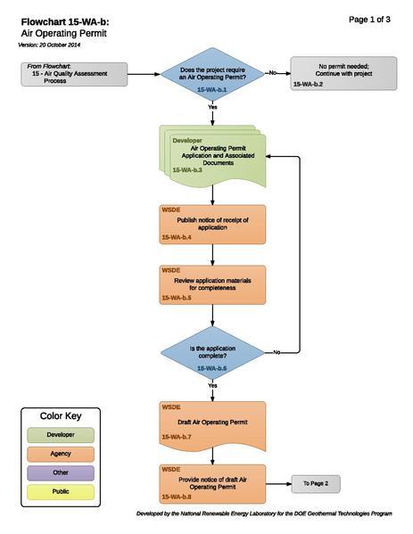 File:15-WA-b - Air Operating Permit.pdf