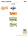 19COHDenverBasinAndDesignatedBasinPermittingProcess.pdf
