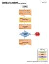 8-FD-d - FERC Electric Transmission Construction Permit.pdf