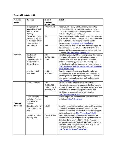 File:LEDS Tools and Methods Summary Feb2011.pdf
