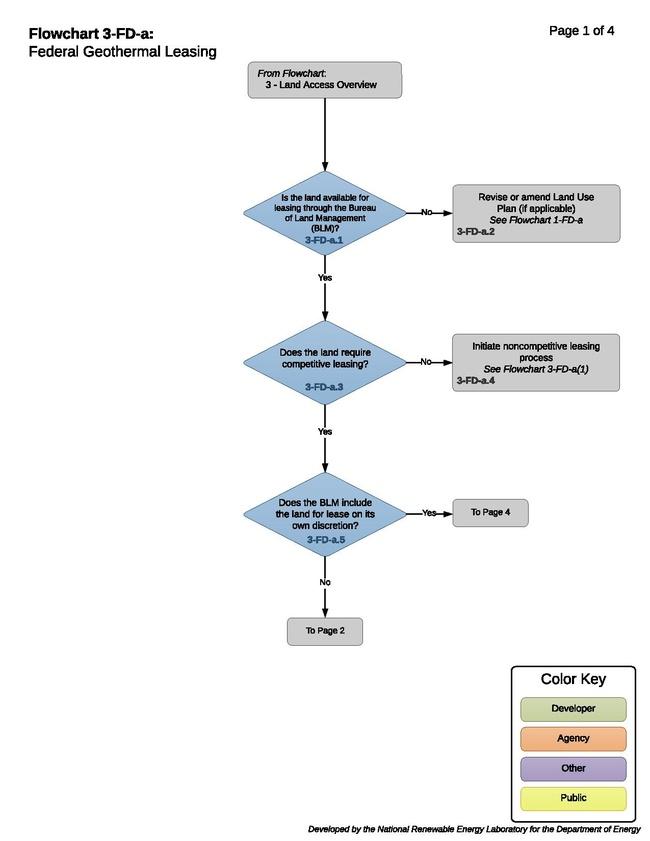 03FDAFederalLandLeasing.pdf
